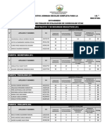Resulatdos FINALES de Evaluacion Curriculum -JEC-2015 (1)