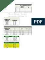 APUs TB Final - Costos y Presupuestos