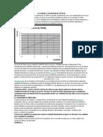 Lecturas Microeconomia La Curva y La Funcion de Oferta