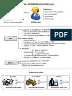 Fichas - Direito Do Trabalho