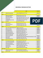Danh sach dai ly vang SBJ - HCM 01-2011.pdf