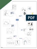 Mapa mecanismos