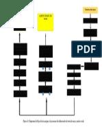 Diagrama de Flujo de Ingenieria de Procesos