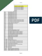Lista de Acorianos Em Sao Jose e Lagoa,SC-Brasil