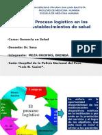 Proceso Logístico EESS