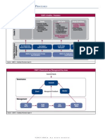COBIT 5 Enabling Processes Laminate Res Eng 0812