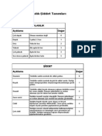 ISO27001 Olasılık-şiddet tanımları