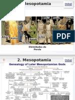 2 Mesopotamia 2.3