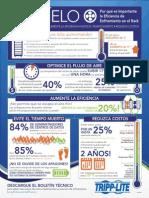 Infographic Por Que Importa Eficiencia de Enfriamiento