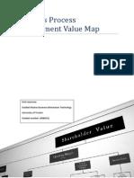 BPM Value Map
