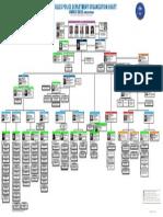 Org_Chart_3-31-15-DP4