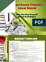 2015-16 Final Proposed General Fund Budget Presentation