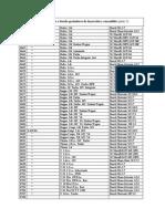 PCM de a bordo parte3.pdf
