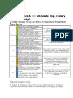 Indicaciones y Formato de Trabajos Finales Ing. Industrial Fisica III 2015-i Ciclo III Turno Noche