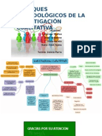 ENFOQUES METODOLÓGICOS DE LA INVESTIGACIÓN CUALITATIVA.ppsx