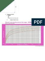 Format DDST & DDTK 54 bulan.doc