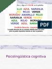 Arquitectura Cognitiva