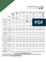 Calendario Pd 2015-2