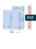 Modiglani & Miller Equity Proposition Example