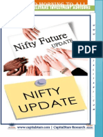 NIFTY FUTURES UPDATES ON 21 MAY 2015
