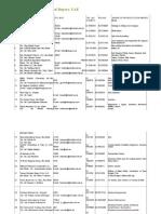 UAE List KPP 2