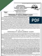 Gita Jyothi Personality Development Chart1