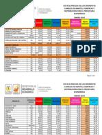 1_lista de Precios Diferentes Canales de Distribucion
