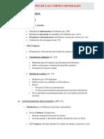 19937250 Funciones de Las Cortes Generales