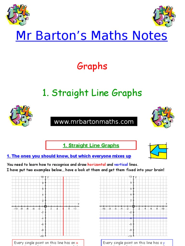 1  Straight Line Graphs | Line (Geometry) | Coordinate System