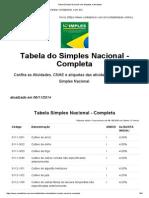 Tabela Simples Nacional Com Alíquotas e Atividades