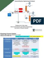 CHPR5501 Adv. Reaction Eng. Part 1