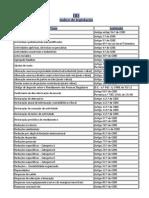 IRS.IRC.IVA  Índice Alfabético.pdf