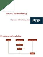 MKT - Clase 02 - Entorno Del Marketing[1]