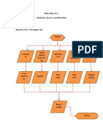 Perc 3 Sistem 2 Dan 3 Komponen