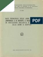 Dati principali sulle armi portatili (5635) 1966