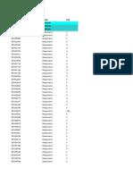 Base de Datos Presto