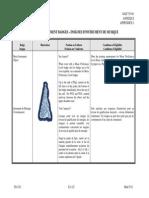 CATO 55-04 Annex E Appendices 1-3.pdf