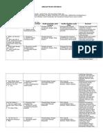 API  mgg II.doc