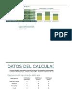 Datos Del Calculador Del Préstamo