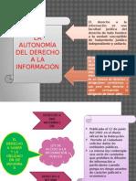 La Autonomia Del Derecho a La Informacion3