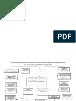 Diagrama_tres Pilares Epistemológicos en Sociología