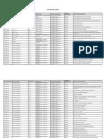 20150201_planilha de Procedimentos Controlados
