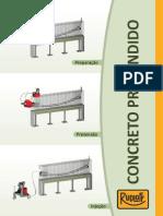Concreto Protendido - Catálogo Rudloff