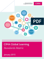 CIMA Global Learning Matrix_web