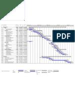 dissertation gantt chart