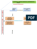 Ev2 Plantilla Caracterizacion de Procesos Articulacion Media