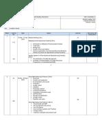 Teaching Plan-(PHA 6663) PIP QA_ 2015