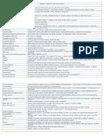 PBL(1L) Pathology