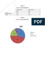 Aparna Table and Chart