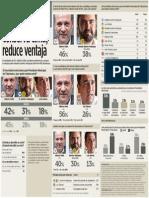 Encuesta MURAL, Tlajomulco - Alberto Uribe